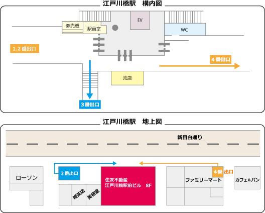 POSシステムのビジコム東京本社